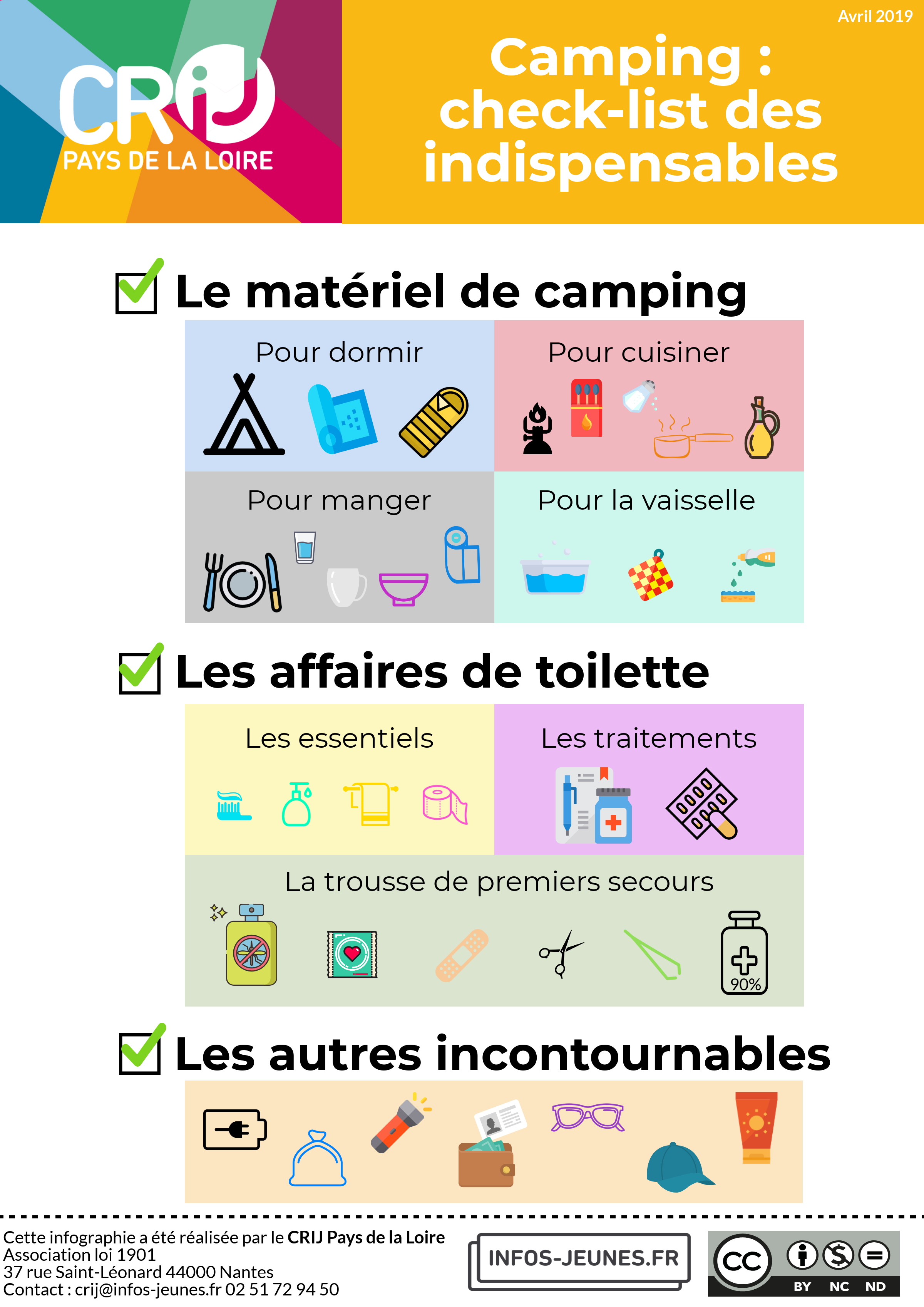 Camping - check-list des indispensables