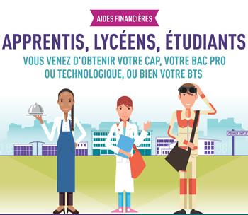 ARPE - aide financière à la recherche du premier emploi pour les jeunes diplômés