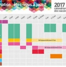 Calendrier des vaccinations et des recommandations vaccinales 2017